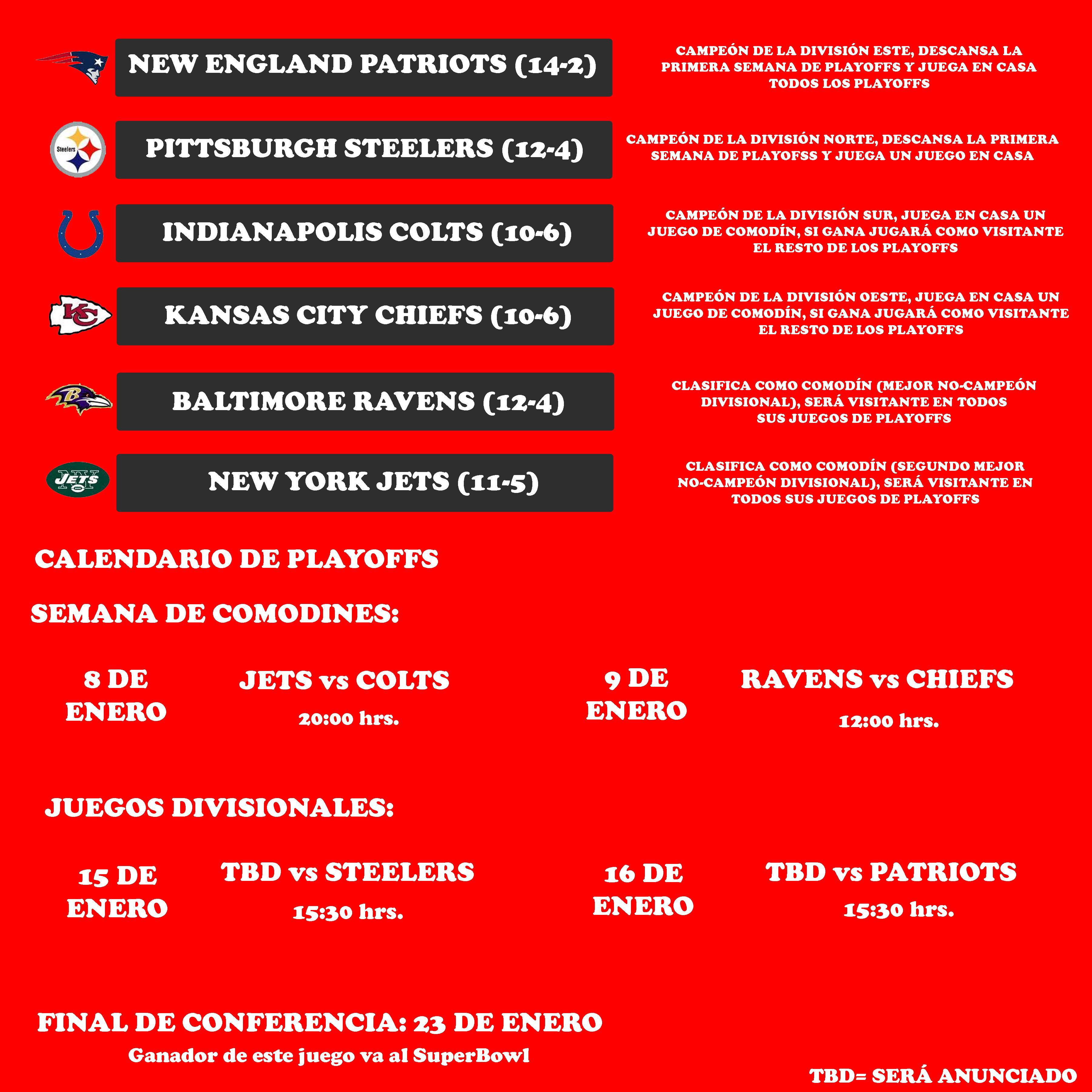 Calendario Playoff.Calendario De Los Playoffs De La Nfl